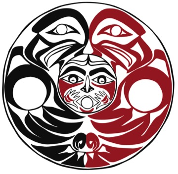Indigenous Studies in Kinesiology & Indigenous Health and Physical Activity Programs